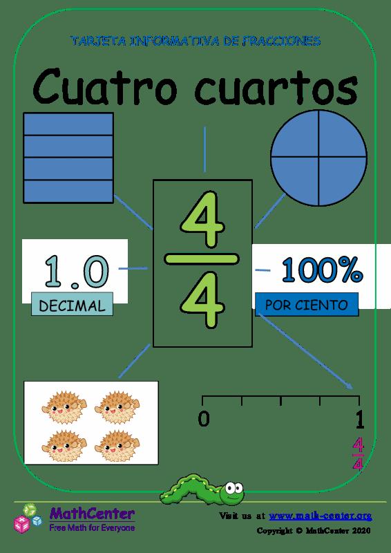 Presentando cuatro cuartos (2)
