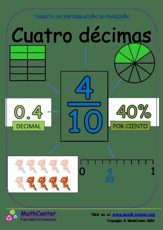 Presentando cuatro décimas