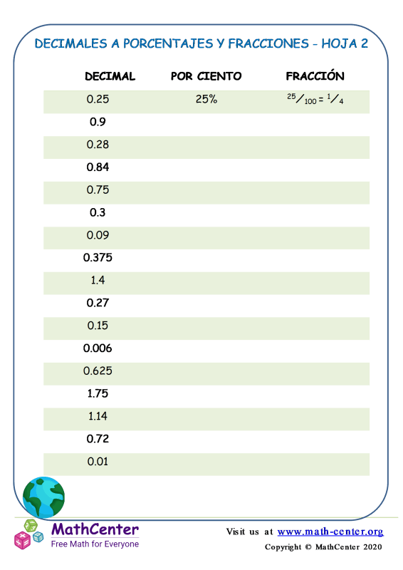 Decimales A Porcentajes Y Fracciones Hoja 2