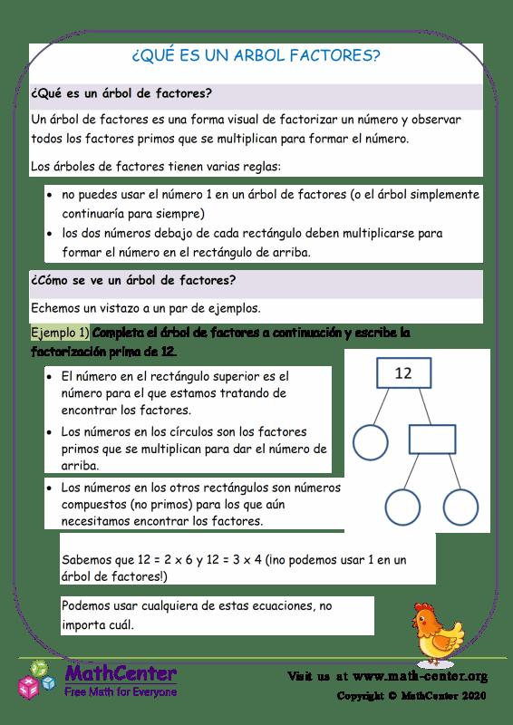 ¿Qué es un árbol de factores?