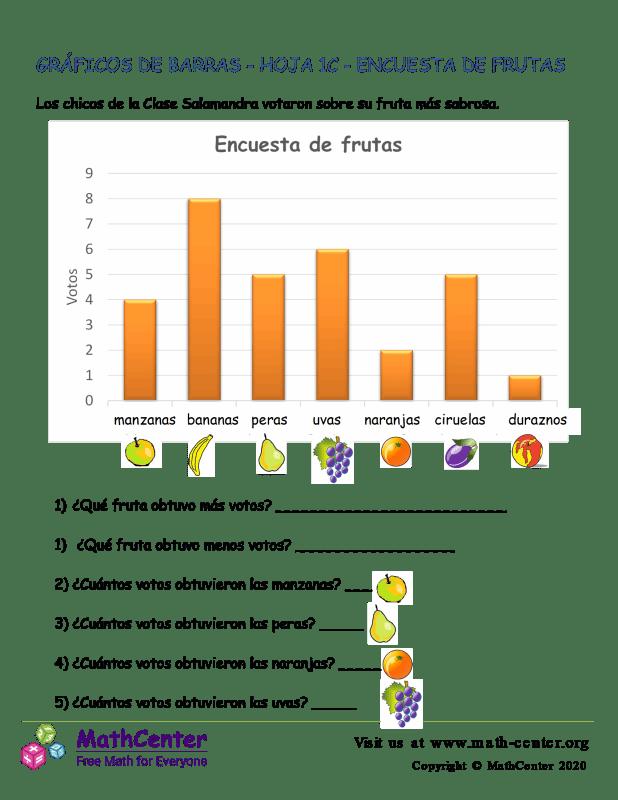 Gráficos De Barras - Hoja 1C - Encuesta De Frutas