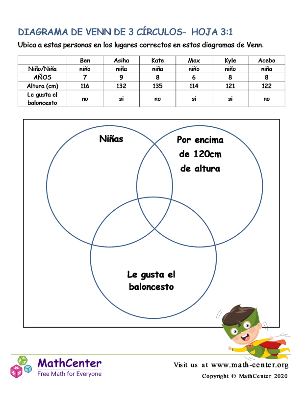 3 Círculos De Diagrama De Venn Hoja 3:1