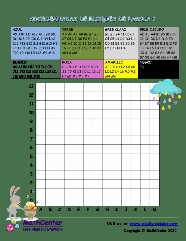 Coordenadas Del Bloque De Pascua 1