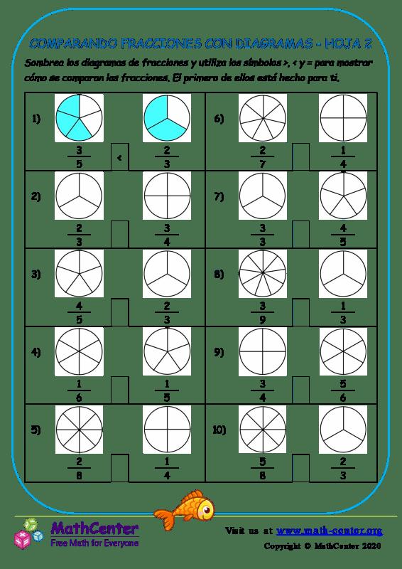 Comparando Fracciones Con Diagramas Hoja 2
