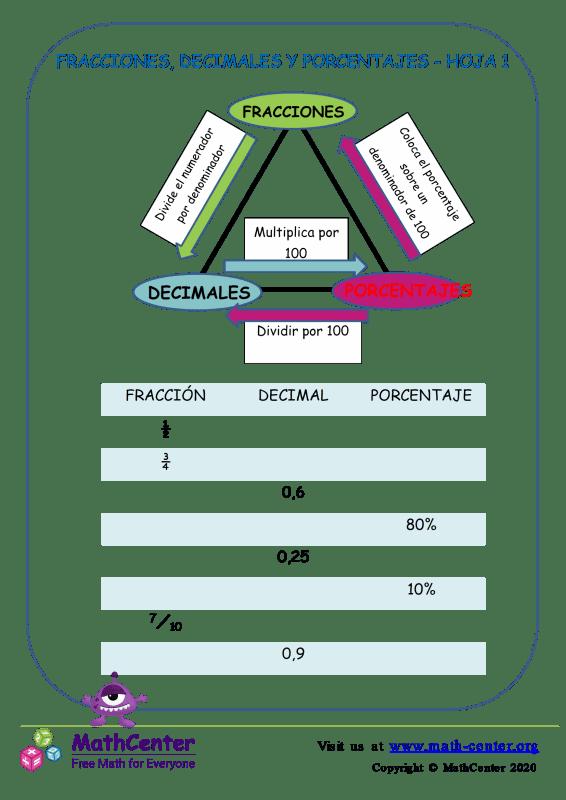 Fracciones, Decimales Y Porcentajes Hoja 1