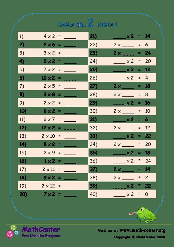 2 Tabla De Multiplicar Hoja 1