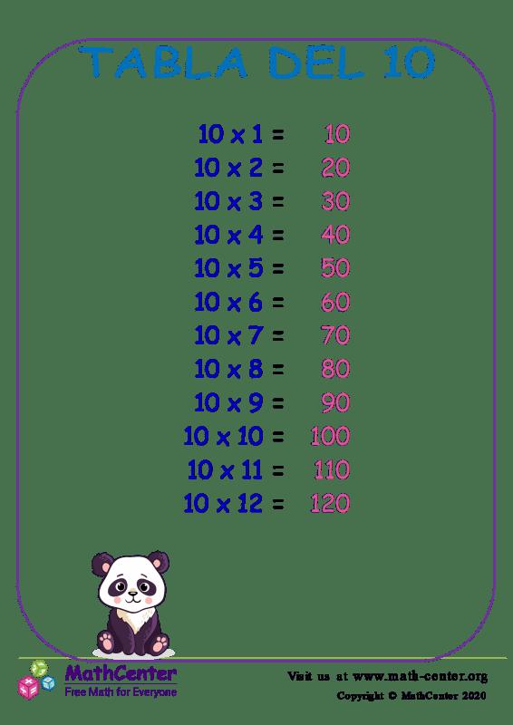 Tablas de multiplicar del 10 2