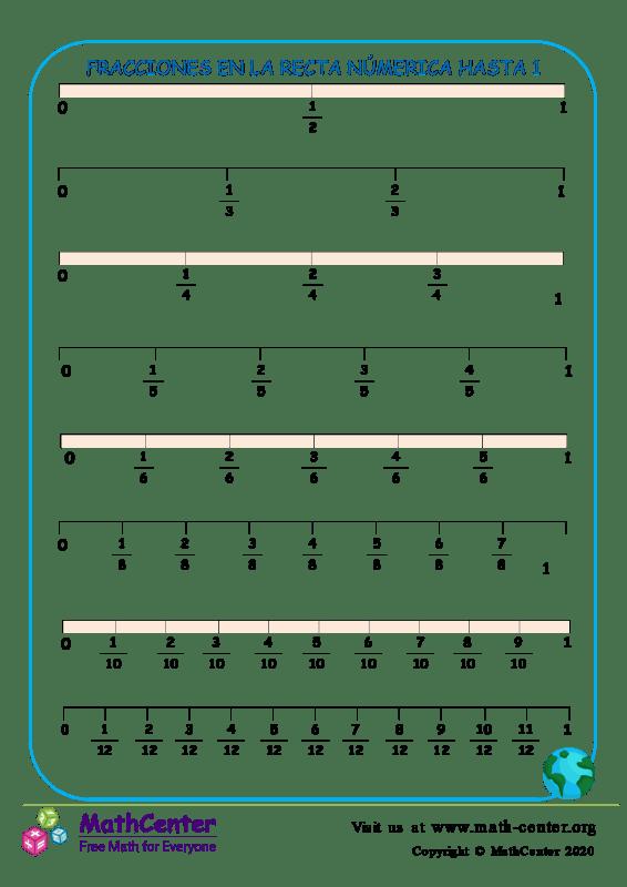 Rectas numéricas de fracciones hasta 1 N°1