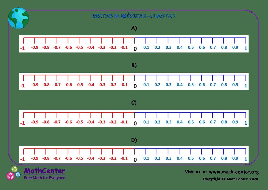 Recta numérica: Del -1 hasta 1 número horizontal 2
