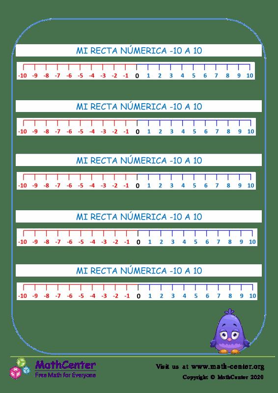 Recta numérica: Del -10 hasta 10 N° 1