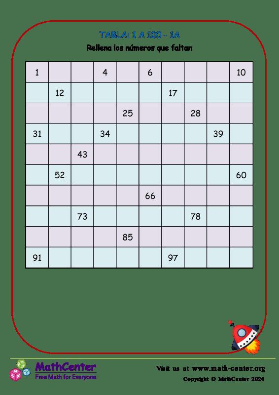1 al 100 Tabla - Hoja 1 A