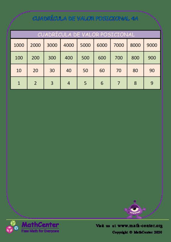 Cuadrícula De Valor Posicional 4A