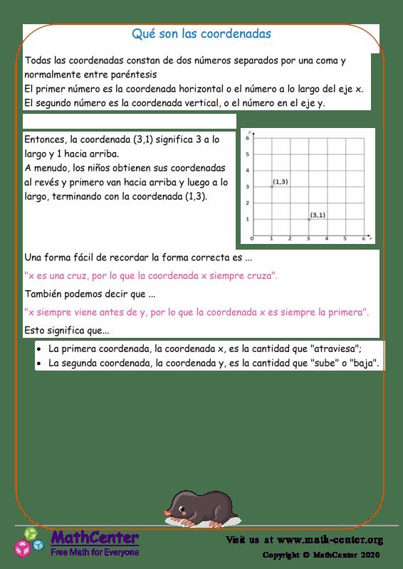 ¿Qué son las coordenadas?