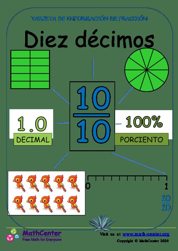 Presentando diez décimas