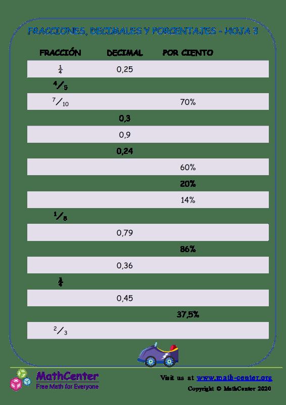 Fracciones, Decimales Y Porcentajes Hoja 3