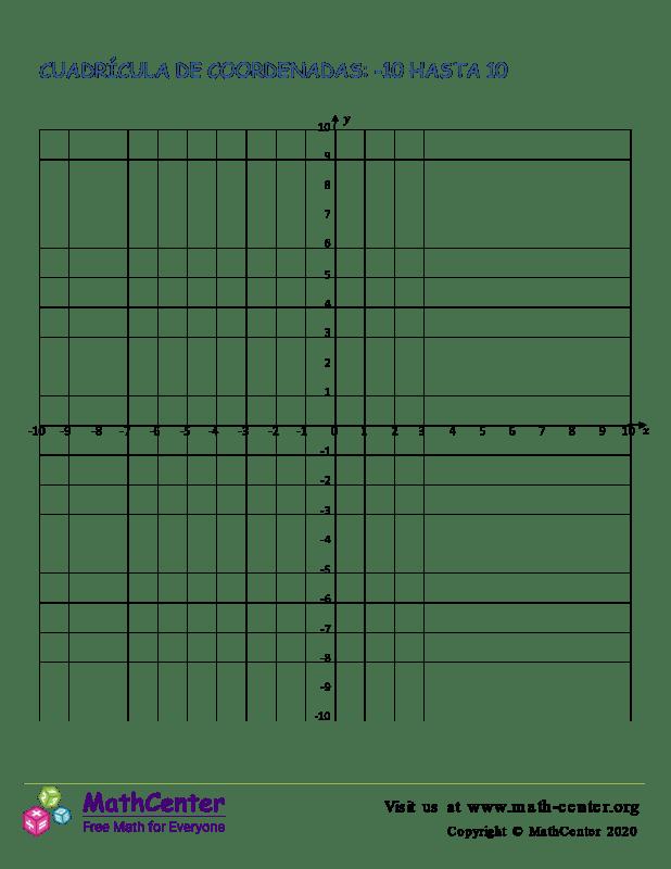 Cuadrícula De Coordenadas -10 Hasta 10