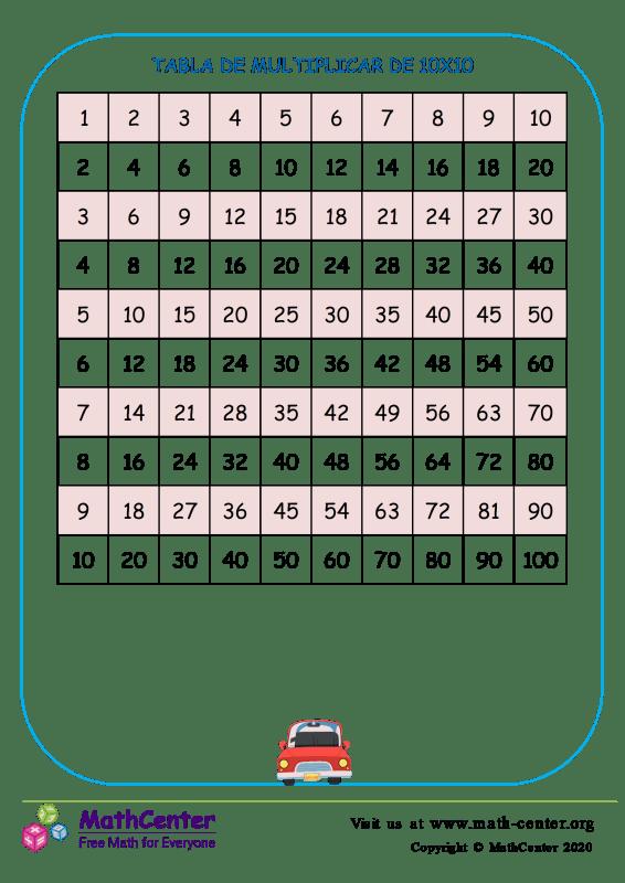 Tabla de multiplicar hasta 10 X 10 N° 2