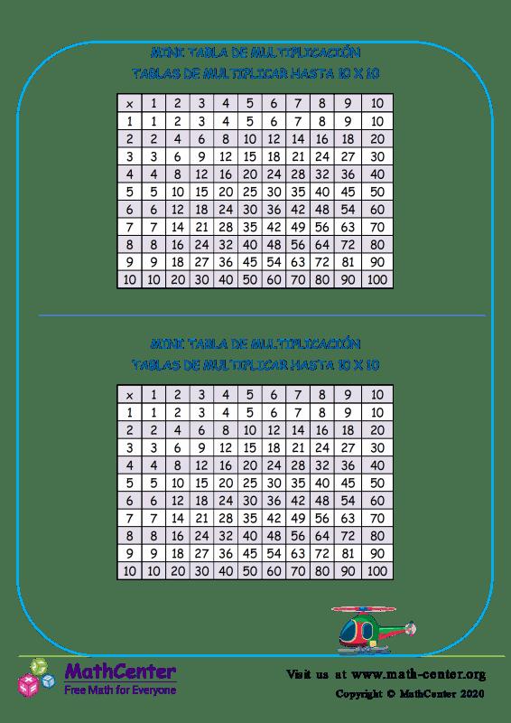 Mini Tabla de multiplicación Nº 1