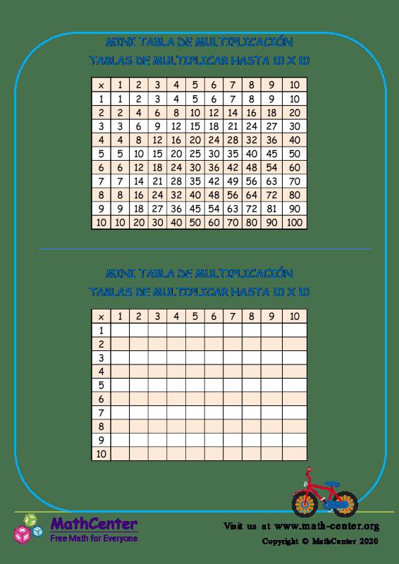 Mini Tabla de multiplicación Nº 3