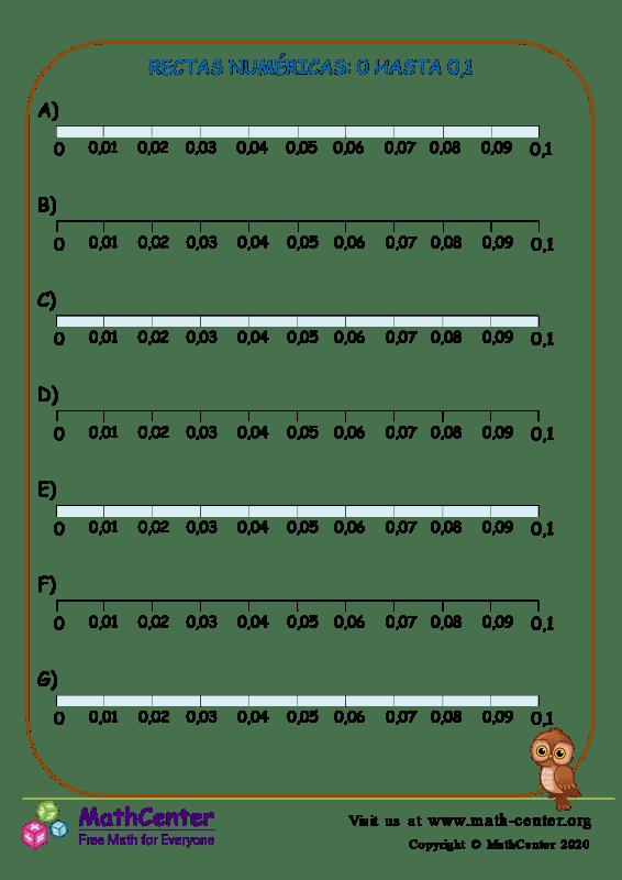 Rectas Numéricas 0 Hasta 0.1