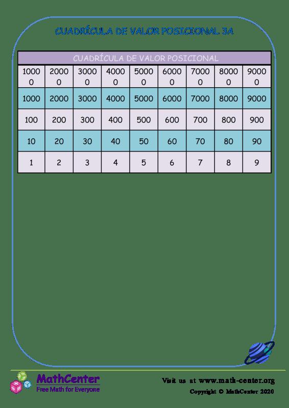 Cuadrícula De Valor Posicional 3A