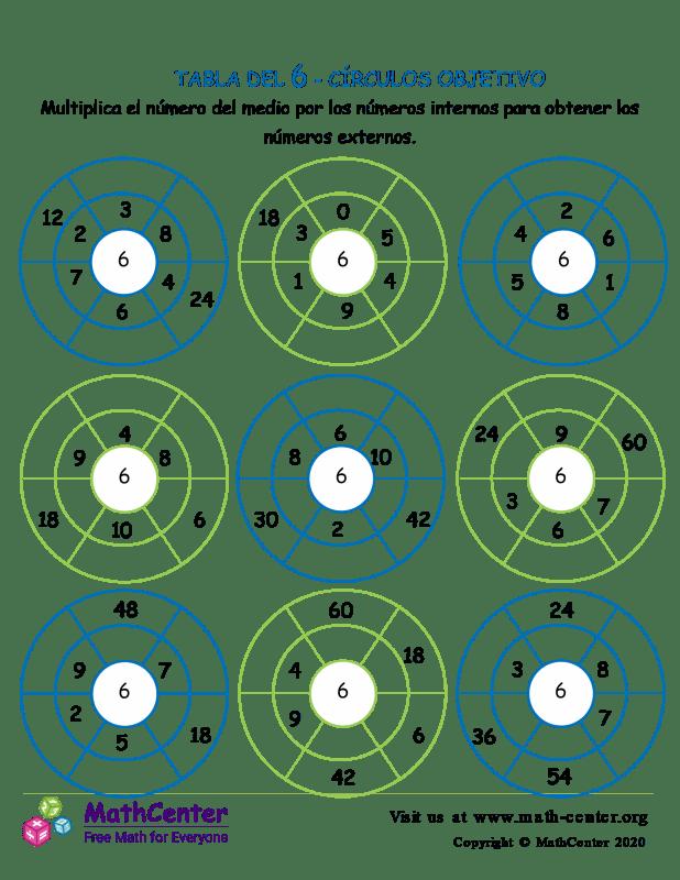 6 tablas de multiplicar: círculos objetivo