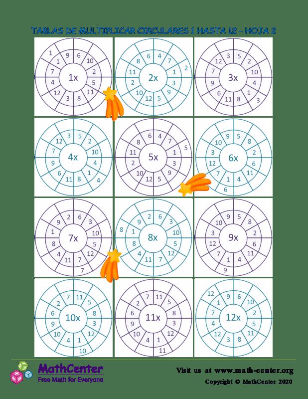 Tablas De Multiplicar Circulares 1 Hasta 12 Hoja 2
