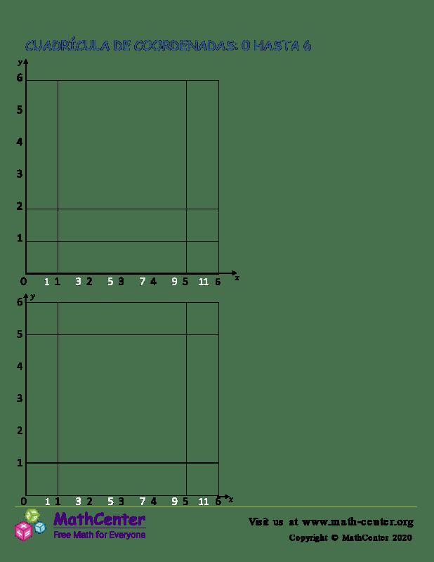 Cuadrícula De Coordenada 0 Hasta 6