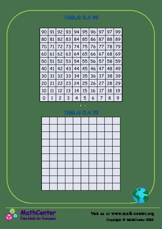 3 al 99 mini tabla n.º 4