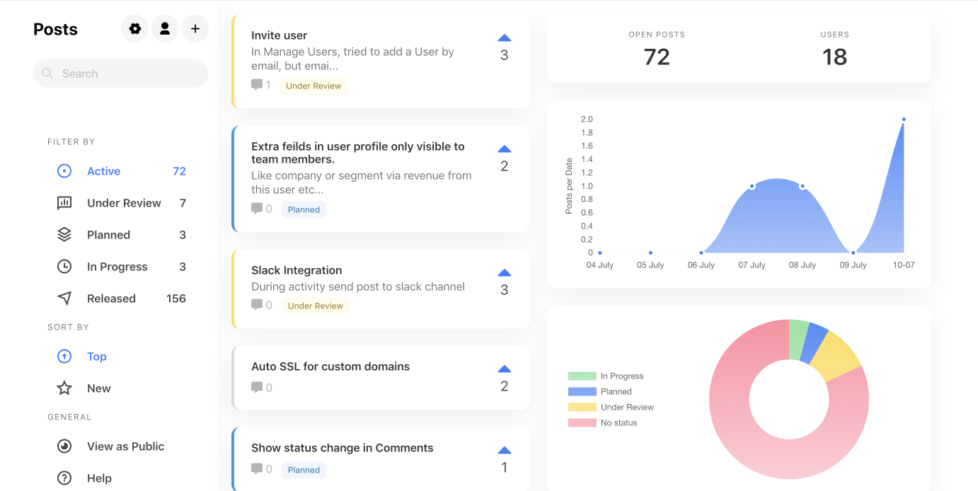Feature monkey Dashboard view