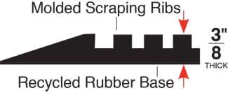 Outdoor Rubber Mat Texture