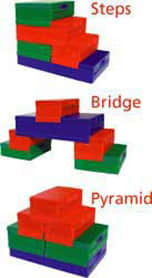 Sectional Gymnastics Block Set: Examples of Uses / Configurations