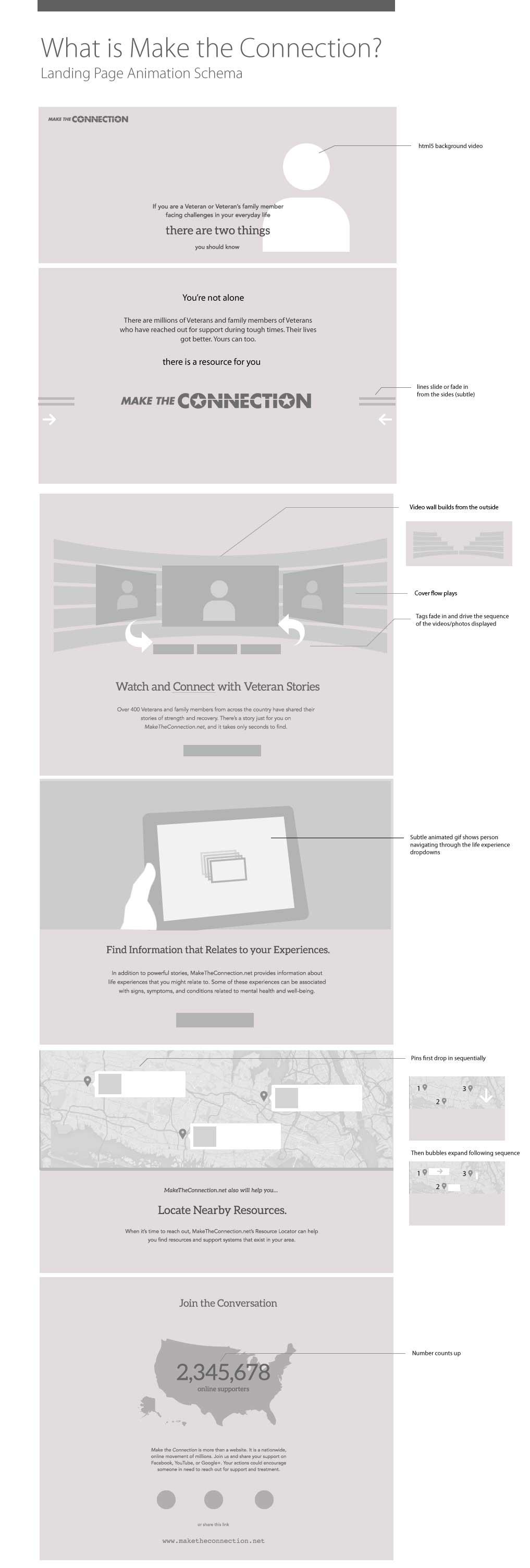 landing-page-animation-schema_2