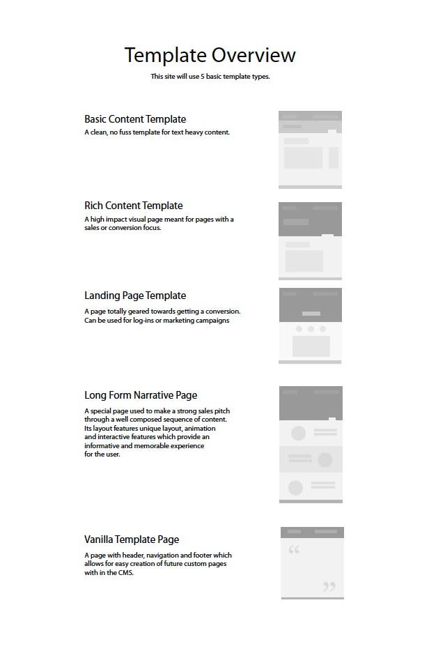 Template Overview