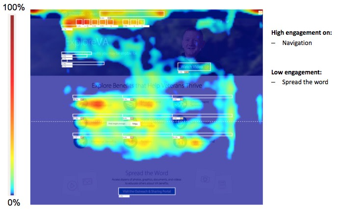 Homepage Heatmap