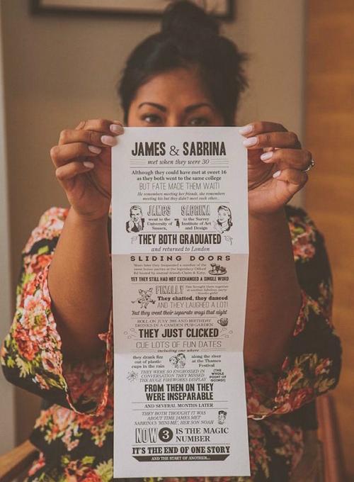 Thiệp cưới theo dạng infographic