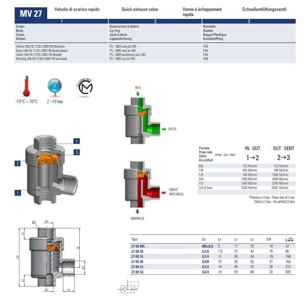 Spec Quick Exhaust Valve MV27 Max Machine Tools Metal Pneumatic Fittings