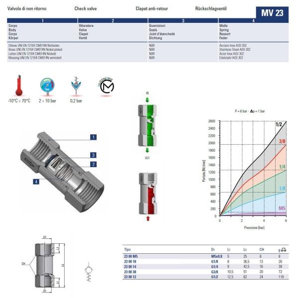 Spec NRV MV23 Max Machine Tools Metal Pneumatic Fittings