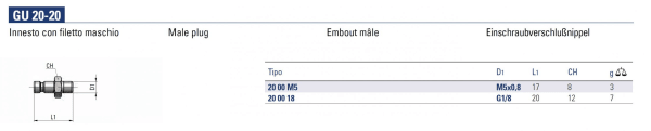Spec Male Plug GU20-20 Max Machine Tools Metal Pneumatic Fittings