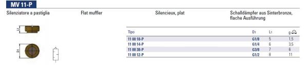 Spec Butt Silencer MV11-P Max Machine Tools Metal Pneumatic Fittings