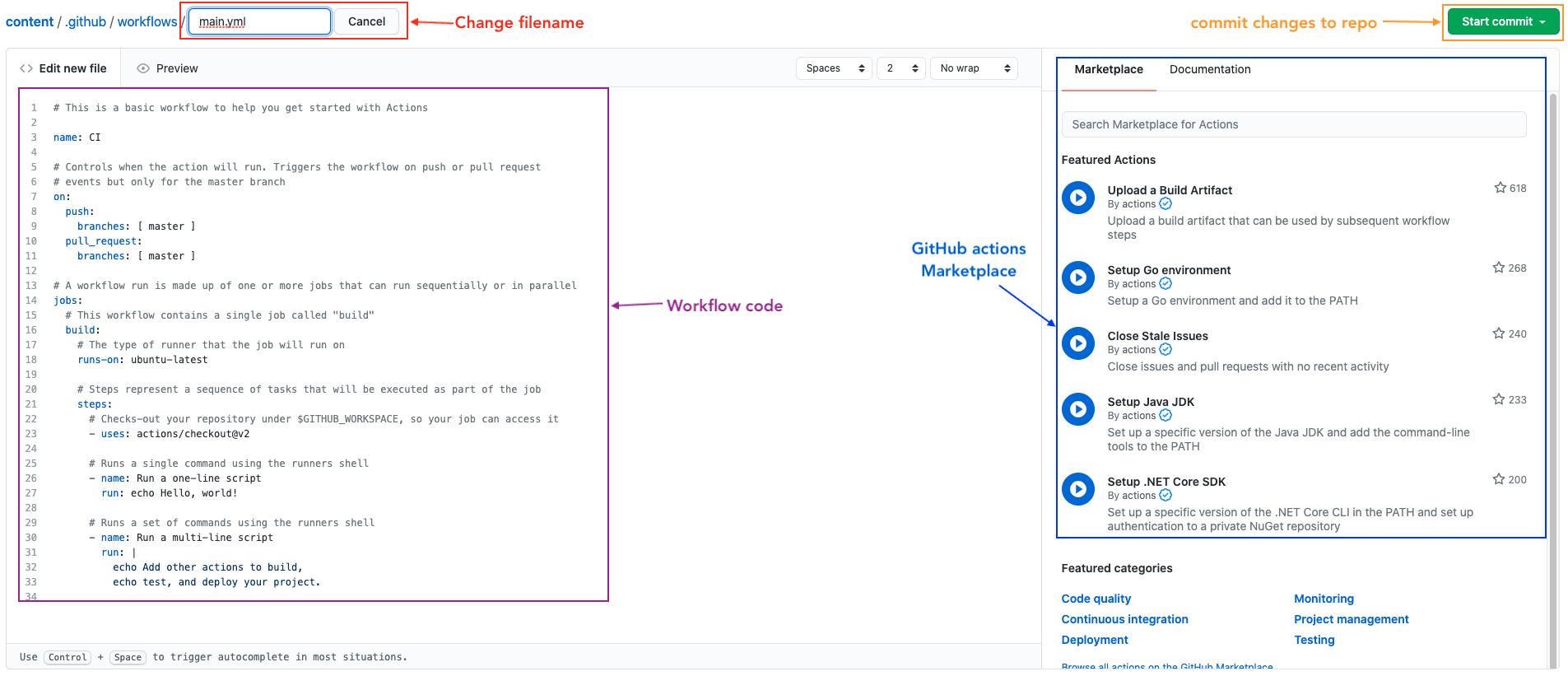 Edit workflow template