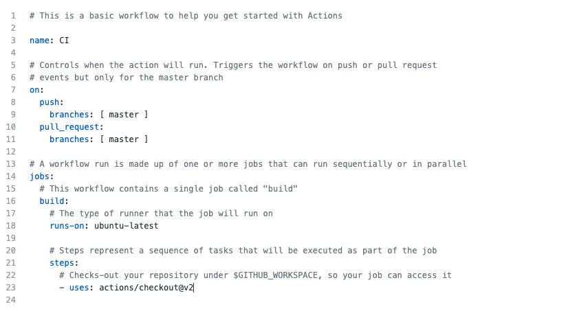 Submodule workflow file