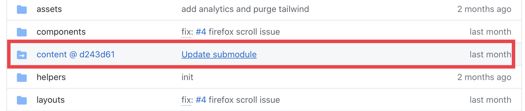 How submodule looks like in Github