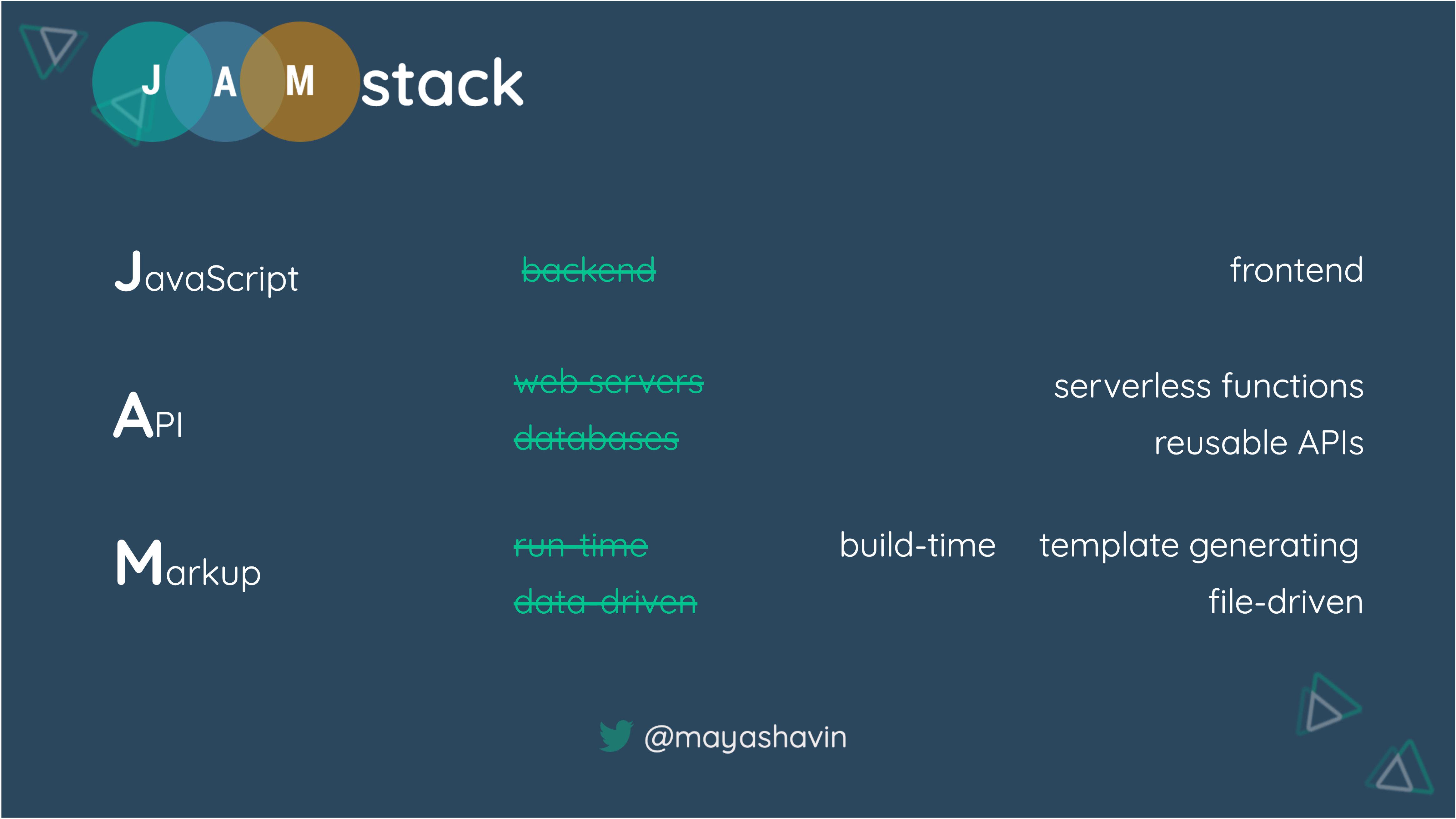 https://res.cloudinary.com/mayashavin/image/upload/v1593595593/articles/Jamstack_explained.png