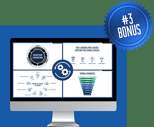 sales 2020 plus 3 bonus 3