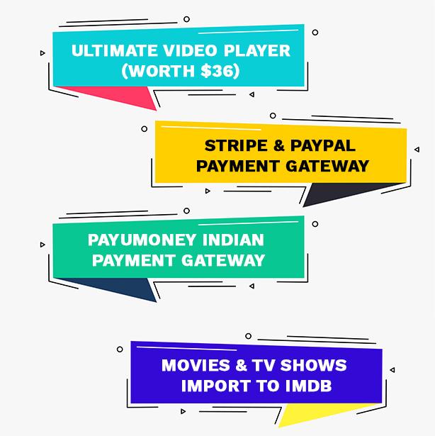 Next Hour - Movie Tv Show & Video Subscription Portal Cms Web and Mobile App - 5