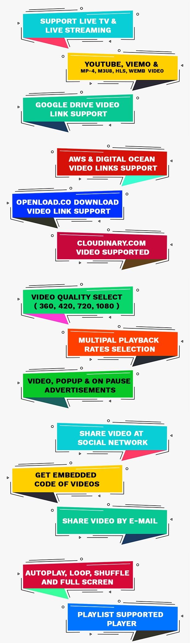 Next Hour - Movie Tv Show & Video Subscription Portal Cms Web and Mobile App - 7
