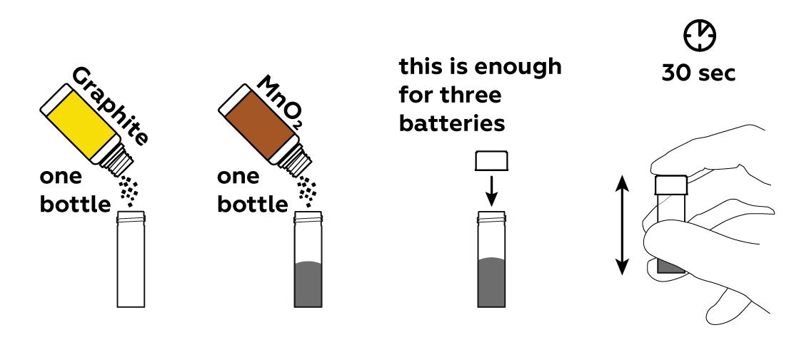 battery-v3_zinc-carbon_en_iks-s-01.png