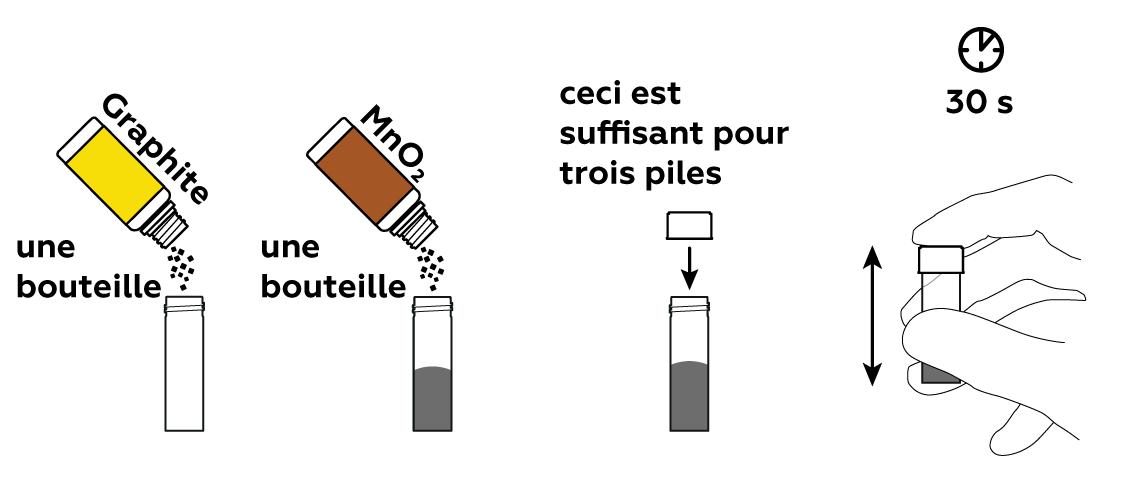 battery-v3_zinc-carbon_fr_iks-s-01.png