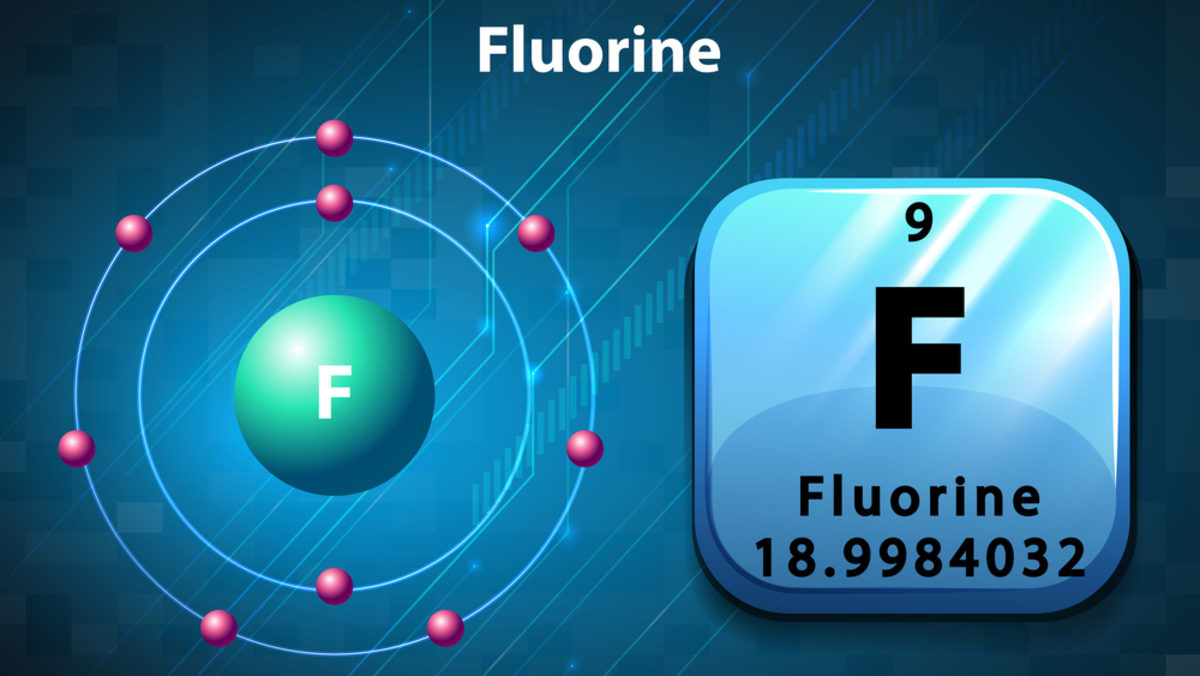 What Fluorine Is And What Gases In The Earths Atmosphere Can Enter